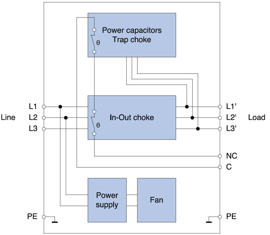 Typical electrical schematic